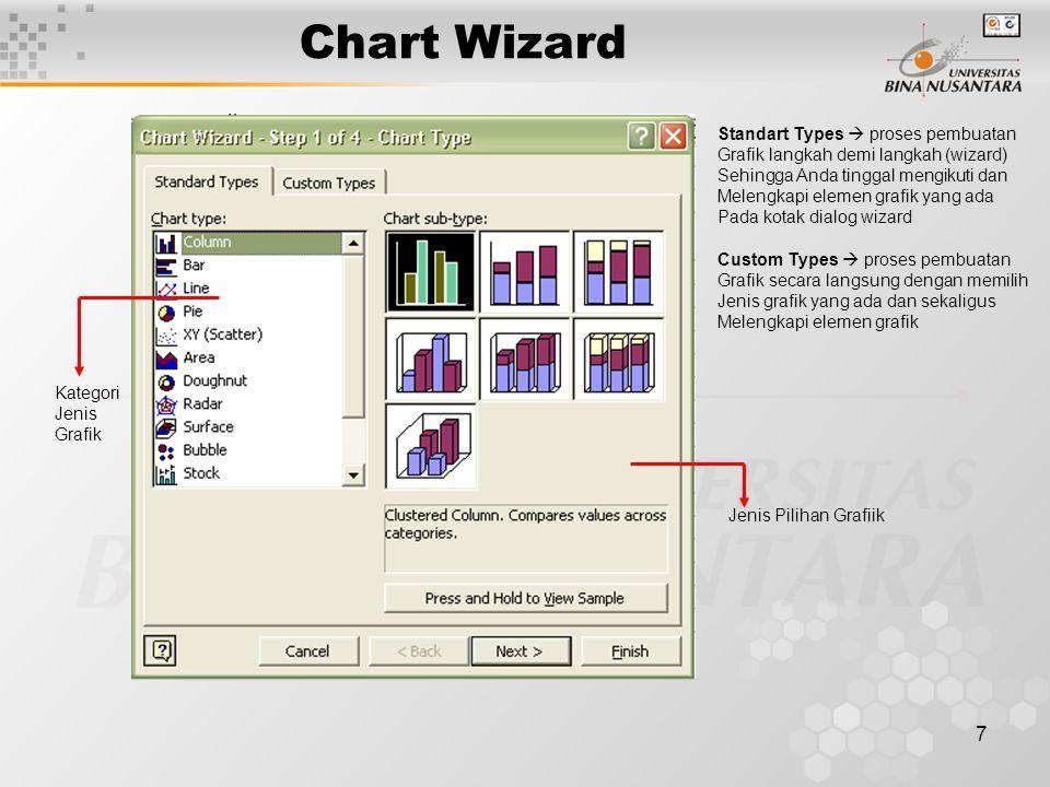7 Kategori Jenis Grafik Jenis Pilihan Grafiik Standart Types  proses pembuatan Grafik langkah demi langkah (wizard) Sehingga Anda tinggal mengikuti dan Melengkapi elemen grafik yang ada Pada kotak dialog wizard Custom Types  proses pembuatan Grafik secara langsung dengan memilih Jenis grafik yang ada dan sekaligus Melengkapi elemen grafik