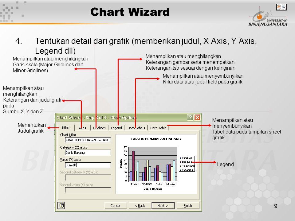 9 Chart Wizard 4.Tentukan detail dari grafik (memberikan judul, X Axis, Y Axis, Legend dll) Legend Menentukan Judul grafik Menampilkan atau menghilangkan Keterangan dan judul grafik pada Sumbu X, Y dan Z Menampilkan atau menghilangkan Garis skala (Major Gridlines dan Minor Gridlines) Menampilkan atau menghilangkan Keterangan gambar serta menempatkan Keterangan tsb sesuai dengan keinginan Menampilkan atau menyembunyikan Nilai data atau judul field pada grafik Menampilkan atau menyembunyikan Tabel data pada tampilan sheet grafik