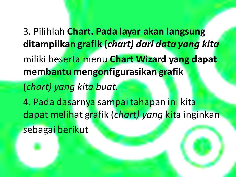 3. Pilihlah Chart. Pada layar akan langsung ditampilkan grafik (chart) dari data yang kita miliki beserta menu Chart Wizard yang dapat membantu mengon