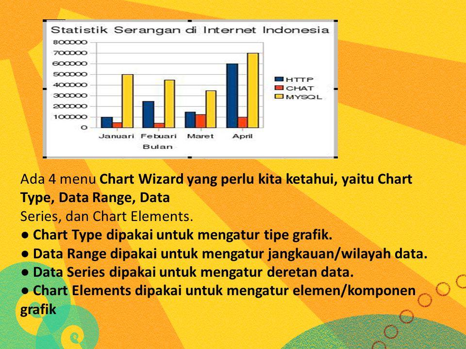 Ada 4 menu Chart Wizard yang perlu kita ketahui, yaitu Chart Type, Data Range, Data Series, dan Chart Elements. ● Chart Type dipakai untuk mengatur ti