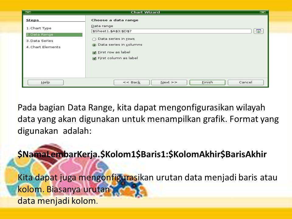 Pada bagian Data Range, kita dapat mengonfigurasikan wilayah data yang akan digunakan untuk menampilkan grafik. Format yang digunakan adalah: $NamaLem