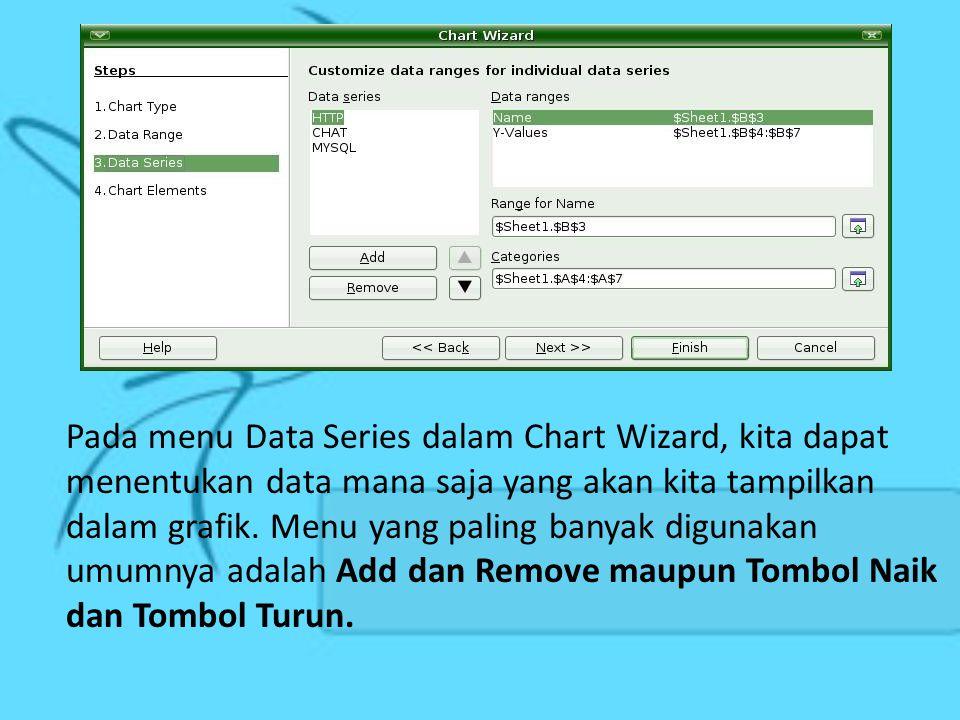 Pada menu Data Series dalam Chart Wizard, kita dapat menentukan data mana saja yang akan kita tampilkan dalam grafik. Menu yang paling banyak digunaka