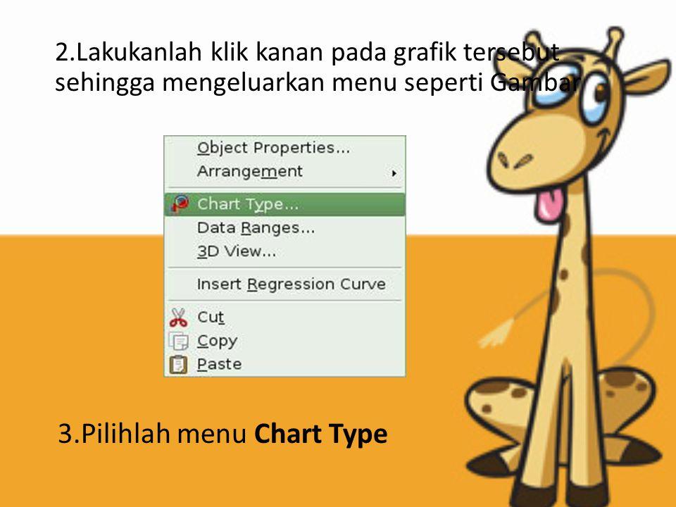 2.Lakukanlah klik kanan pada grafik tersebut sehingga mengeluarkan menu seperti Gambar 3.Pilihlah menu Chart Type