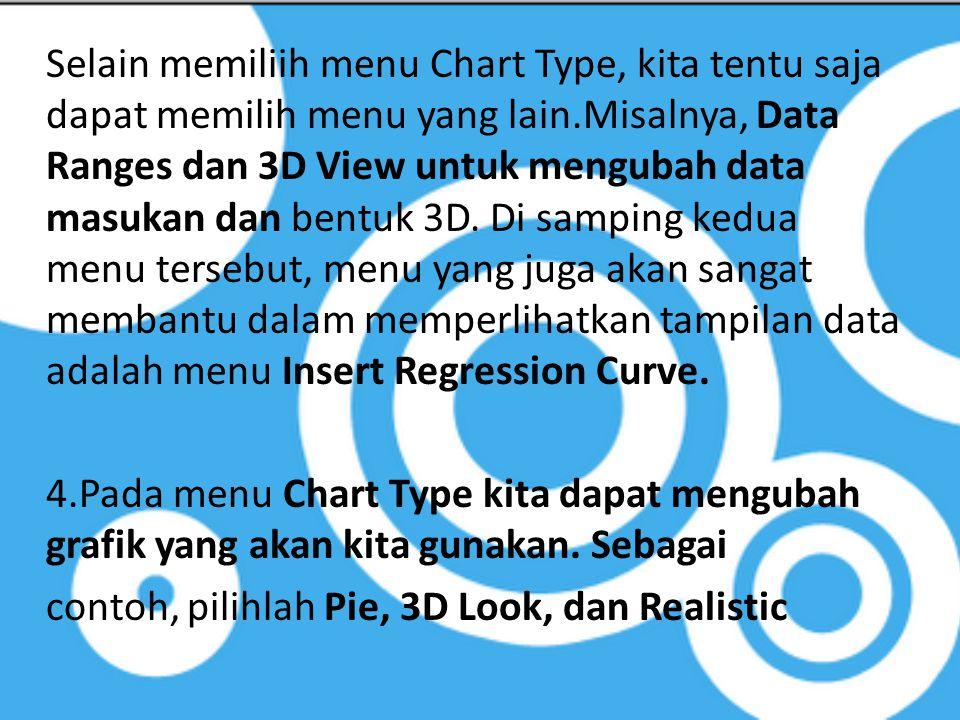 Selain memiliih menu Chart Type, kita tentu saja dapat memilih menu yang lain.Misalnya, Data Ranges dan 3D View untuk mengubah data masukan dan bentuk