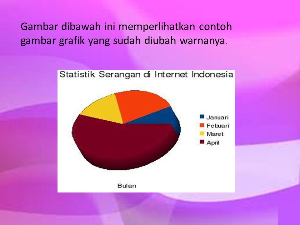 Gambar dibawah ini memperlihatkan contoh gambar grafik yang sudah diubah warnanya.