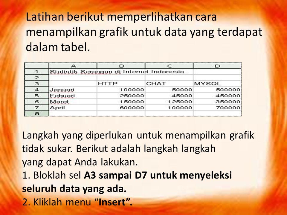 Latihan berikut memperlihatkan cara menampilkan grafik untuk data yang terdapat dalam tabel. Langkah yang diperlukan untuk menampilkan grafik tidak su