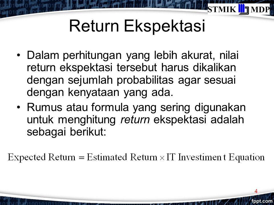 Return Ekspektasi Dalam perhitungan yang lebih akurat, nilai return ekspektasi tersebut harus dikalikan dengan sejumlah probabilitas agar sesuai denga
