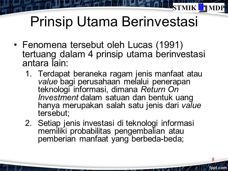 Prinsip Utama Berinvestasi Fenomena tersebut oleh Lucas (1991) tertuang dalam 4 prinsip utama berinvestasi antara lain: 1.Terdapat beraneka ragam jeni