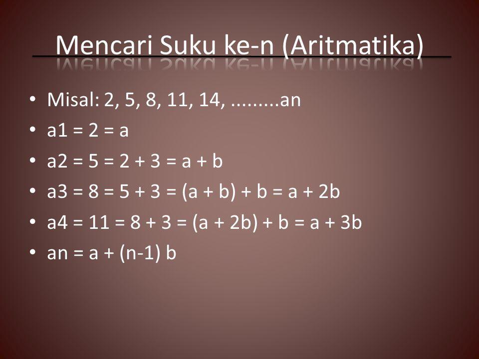 Misal: 2, 5, 8, 11, 14,.........an a1 = 2 = a a2 = 5 = 2 + 3 = a + b a3 = 8 = 5 + 3 = (a + b) + b = a + 2b a4 = 11 = 8 + 3 = (a + 2b) + b = a + 3b an = a + (n-1) b