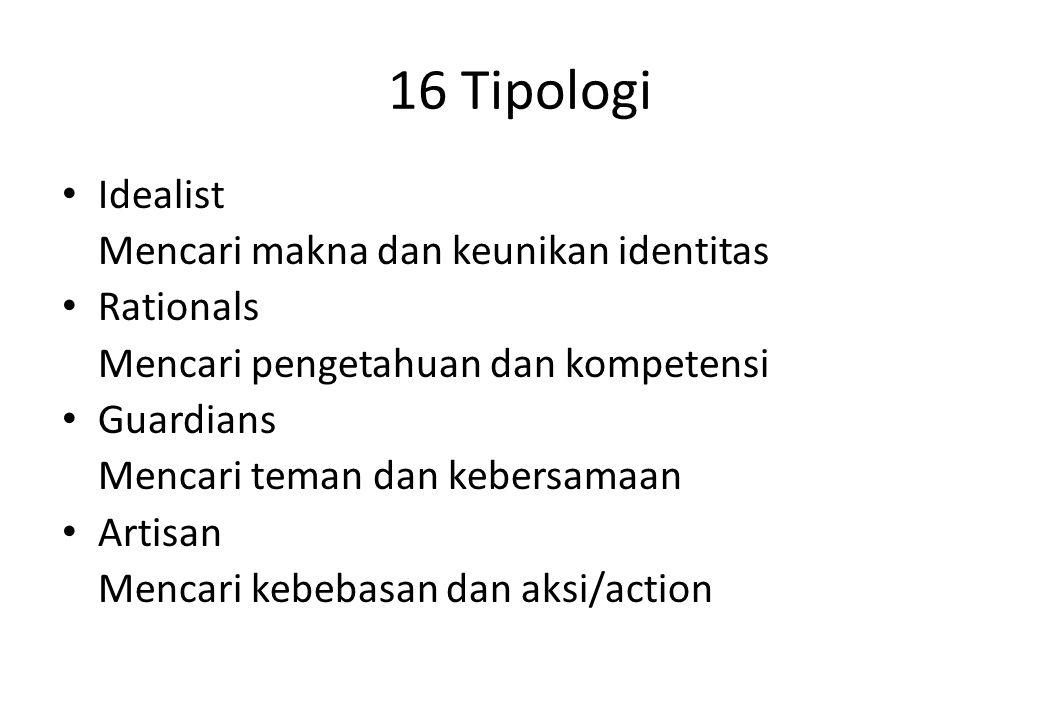 16 Tipologi Idealist Mencari makna dan keunikan identitas Rationals Mencari pengetahuan dan kompetensi Guardians Mencari teman dan kebersamaan Artisan Mencari kebebasan dan aksi/action