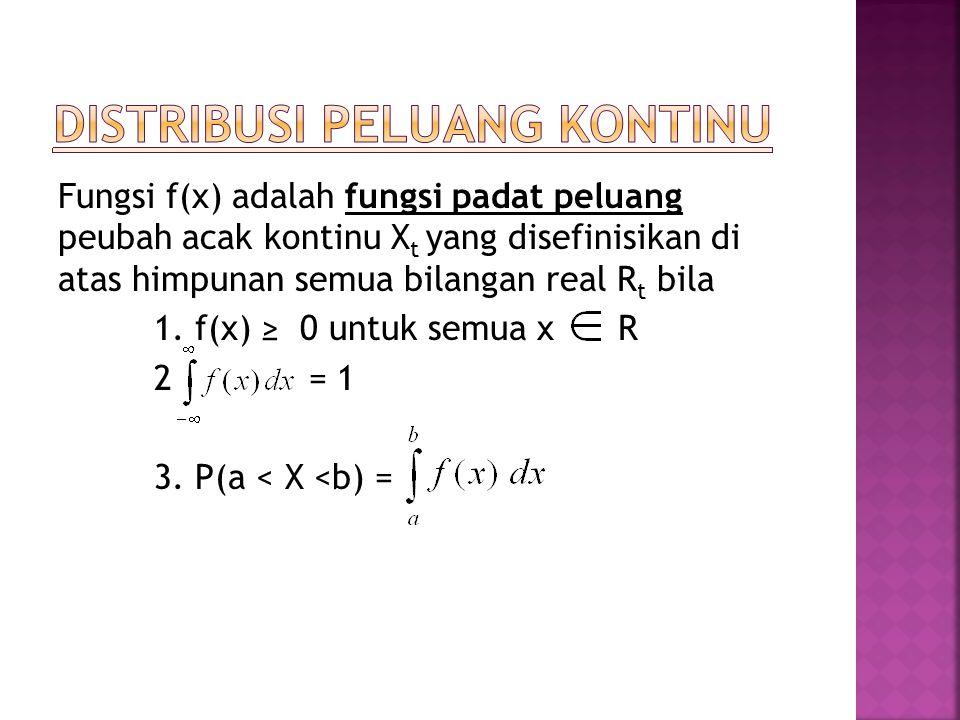 Fungsi f(x) adalah fungsi padat peluang peubah acak kontinu X t yang disefinisikan di atas himpunan semua bilangan real R t bila 1. f(x) ≥ 0 untuk sem