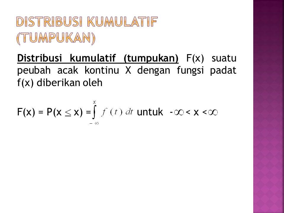 Distribusi kumulatif (tumpukan) F(x) suatu peubah acak kontinu X dengan fungsi padat f(x) diberikan oleh F(x) = P(x x) = untuk - < x <