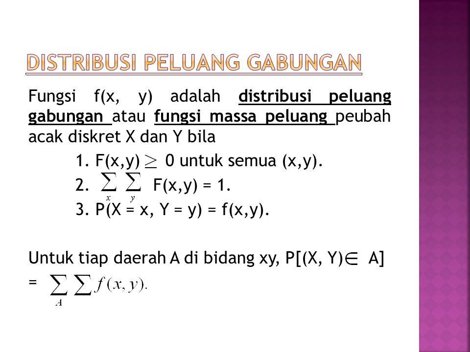 Fungsi f(x, y) adalah distribusi peluang gabungan atau fungsi massa peluang peubah acak diskret X dan Y bila 1.