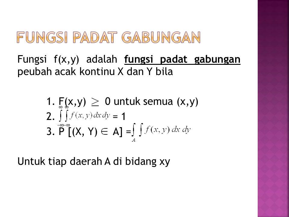Fungsi f(x,y) adalah fungsi padat gabungan peubah acak kontinu X dan Y bila 1. F(x,y) 0 untuk semua (x,y) 2. = 1 3. P [(X, Y) A] = Untuk tiap daerah A