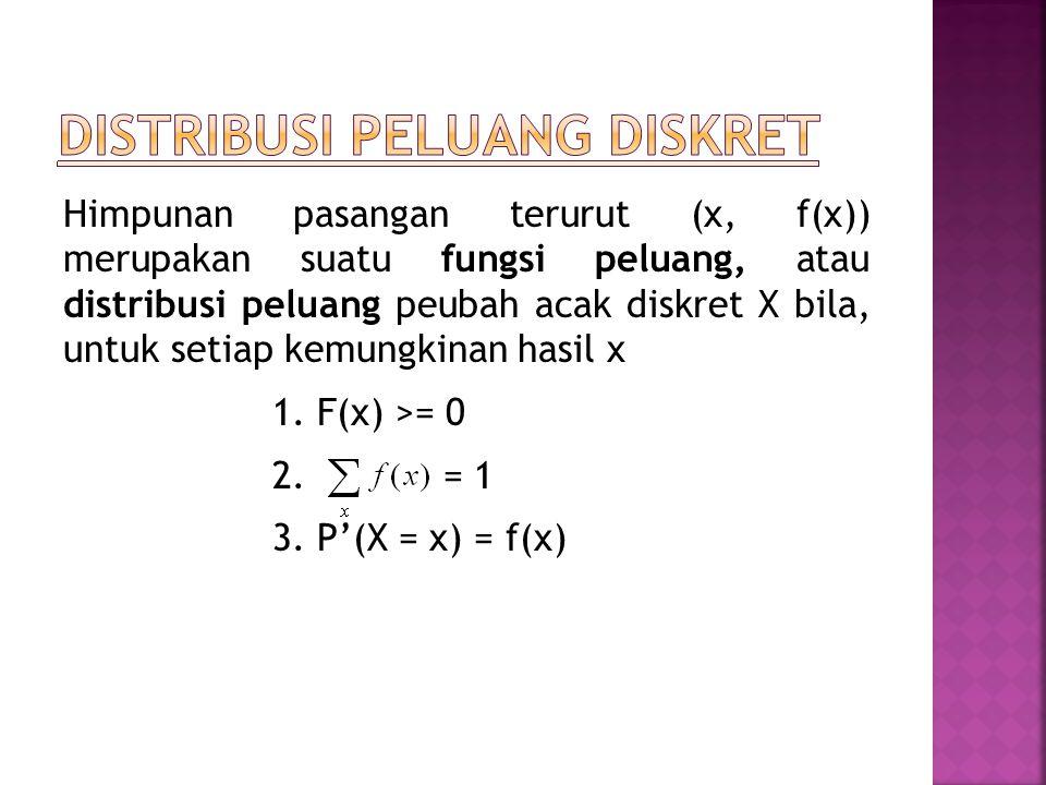 Himpunan pasangan terurut (x, f(x)) merupakan suatu fungsi peluang, atau distribusi peluang peubah acak diskret X bila, untuk setiap kemungkinan hasil x 1.