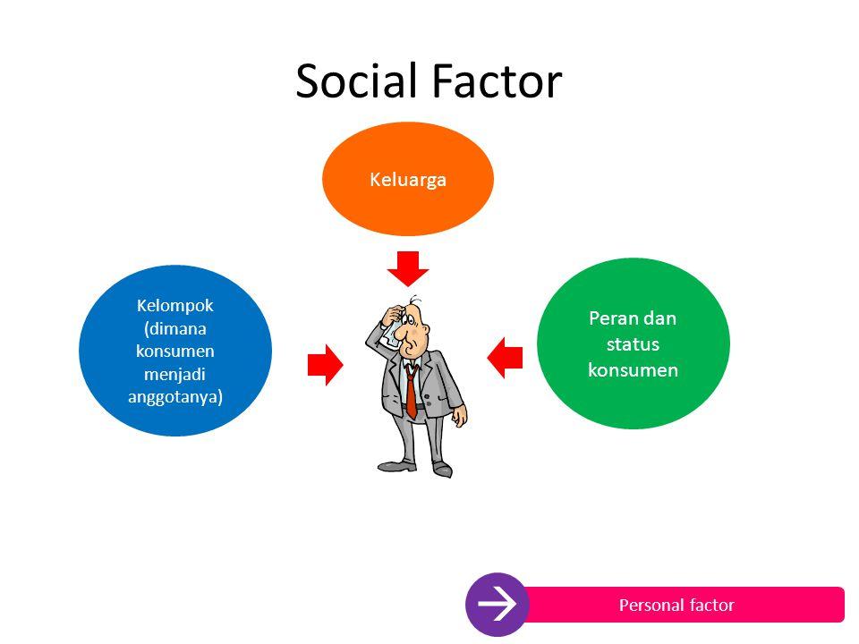 Social Factor Kelompok (dimana konsumen menjadi anggotanya) Keluarga Peran dan status konsumen Personal factor 