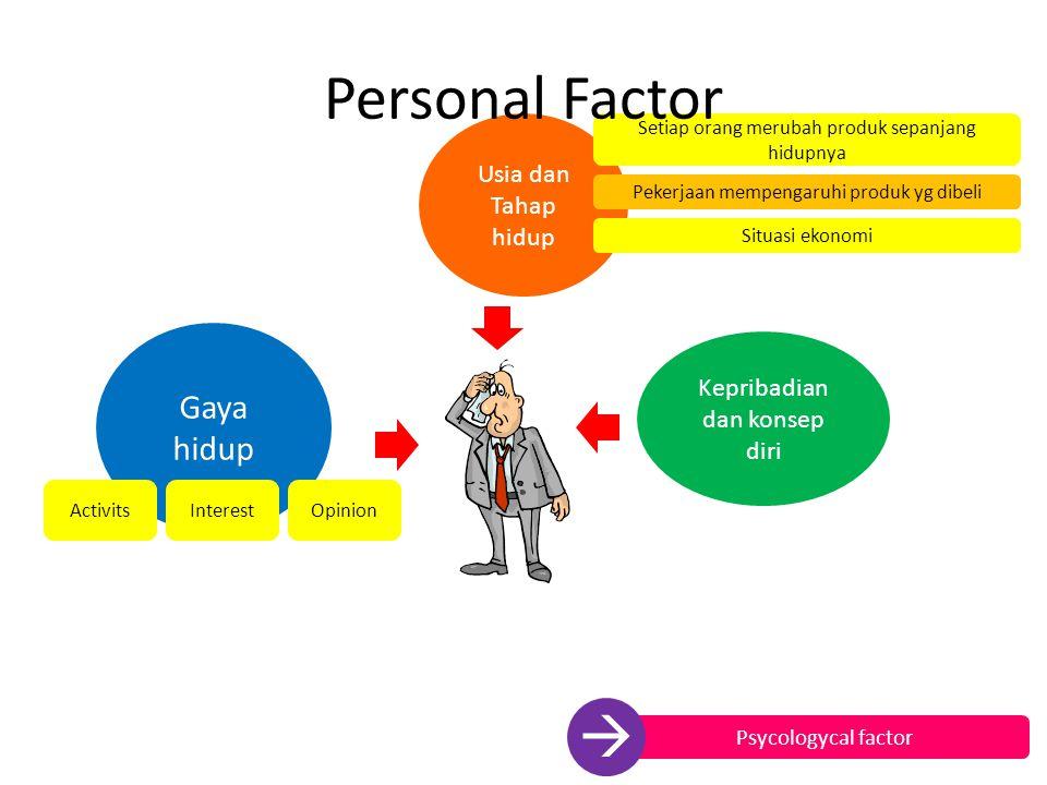 Usia dan Tahap hidup Situasi ekonomi Pekerjaan mempengaruhi produk yg dibeli Setiap orang merubah produk sepanjang hidupnya Personal Factor Gaya hidup