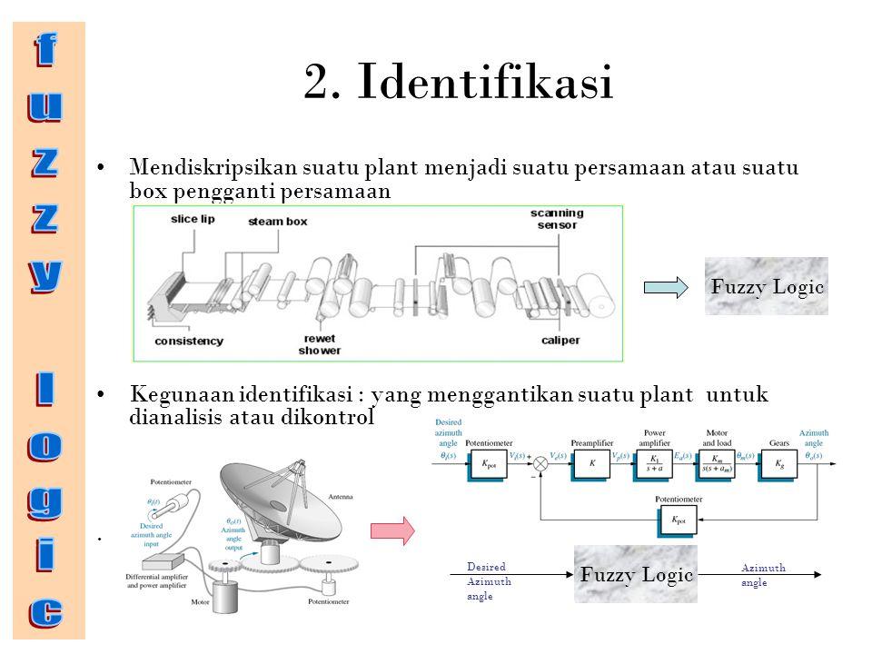 2. Identifikasi Mendiskripsikan suatu plant menjadi suatu persamaan atau suatu box pengganti persamaan Kegunaan identifikasi : yang menggantikan suatu