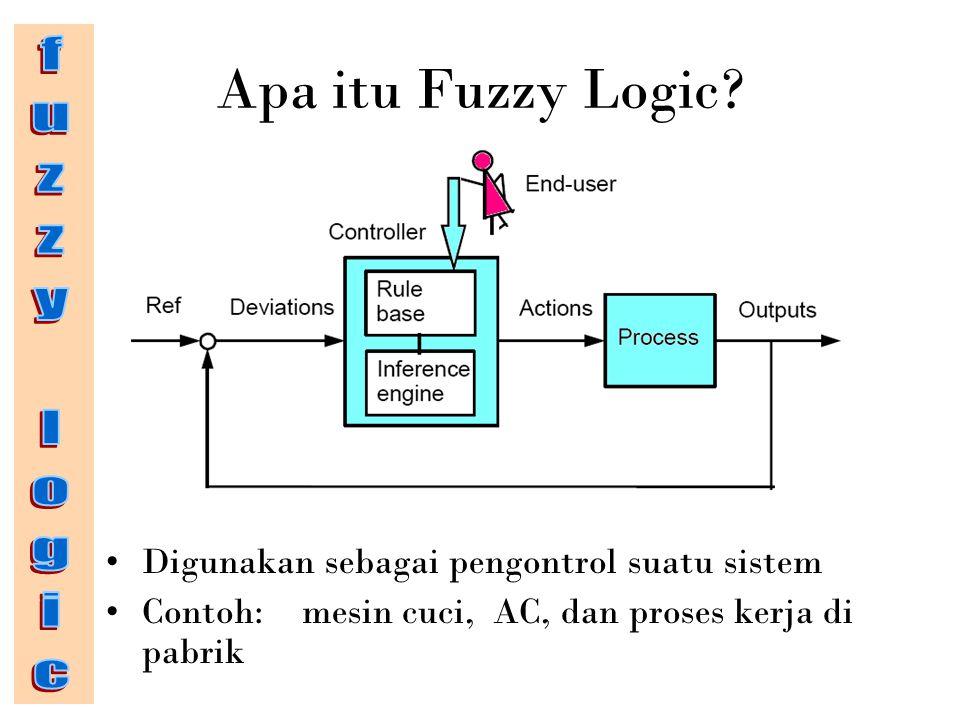 Apa itu Fuzzy Logic? Digunakan sebagai pengontrol suatu sistem Contoh: mesin cuci, AC, dan proses kerja di pabrik