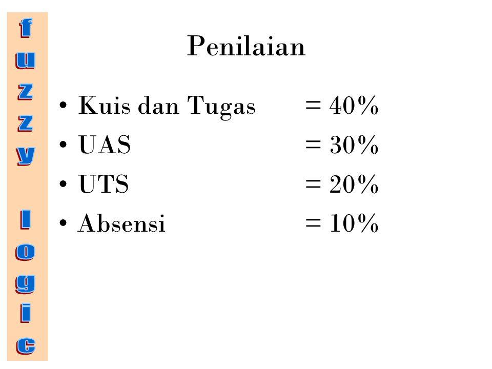 Penilaian Kuis dan Tugas= 40% UAS = 30% UTS= 20% Absensi= 10%