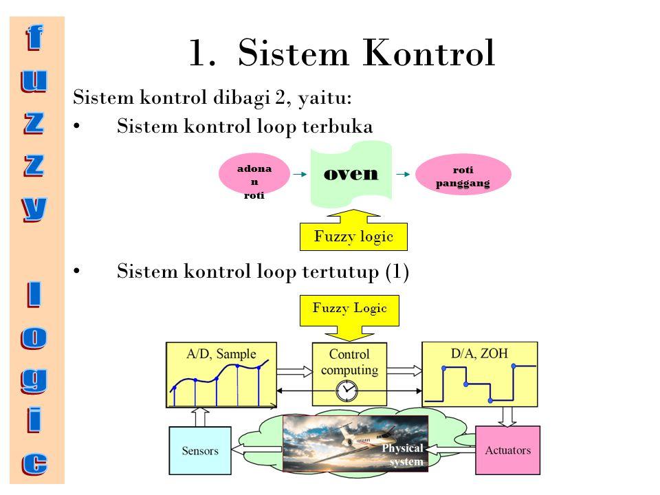 1. Sistem Kontrol Sistem kontrol dibagi 2, yaitu: Sistem kontrol loop terbuka Sistem kontrol loop tertutup (1) adona n roti oven roti panggang Fuzzy l