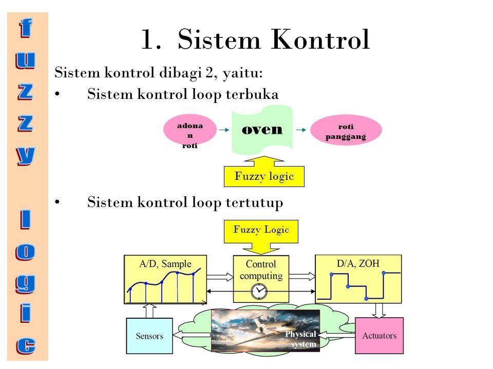 1. Sistem Kontrol Sistem kontrol dibagi 2, yaitu: Sistem kontrol loop terbuka Sistem kontrol loop tertutup adona n roti oven roti panggang Fuzzy logic