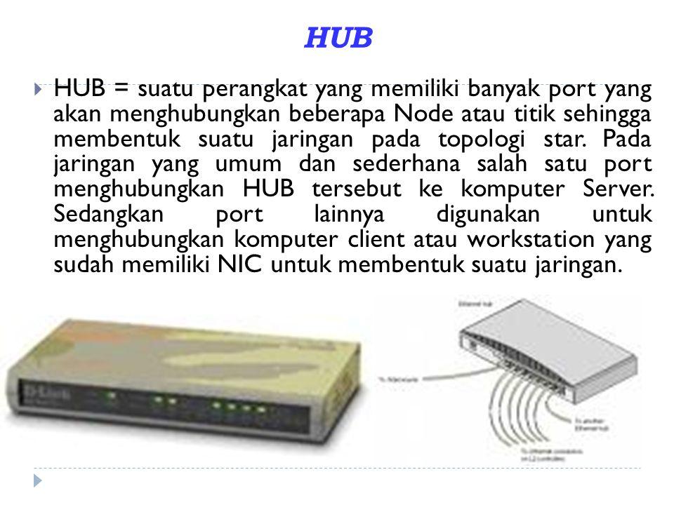 HUB  HUB = suatu perangkat yang memiliki banyak port yang akan menghubungkan beberapa Node atau titik sehingga membentuk suatu jaringan pada topologi
