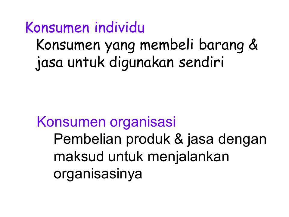 Konsumen organisasi Pembelian produk & jasa dengan maksud untuk menjalankan organisasinya Konsumen individu Konsumen yang membeli barang & jasa untuk