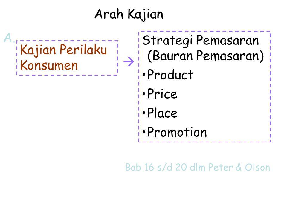 Strategi Pemasaran (Bauran Pemasaran) Product Price Place Promotion Arah Kajian Kajian Perilaku Konsumen  A. Bab 16 s/d 20 dlm Peter & Olson