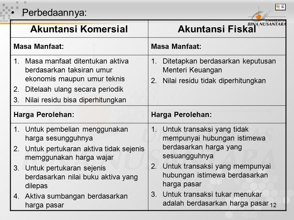 12 Perbedaannya: Akuntansi KomersialAkuntansi Fiskal Masa Manfaat: 1.Masa manfaat ditentukan aktiva berdasarkan taksiran umur ekonomis maupun umur tek