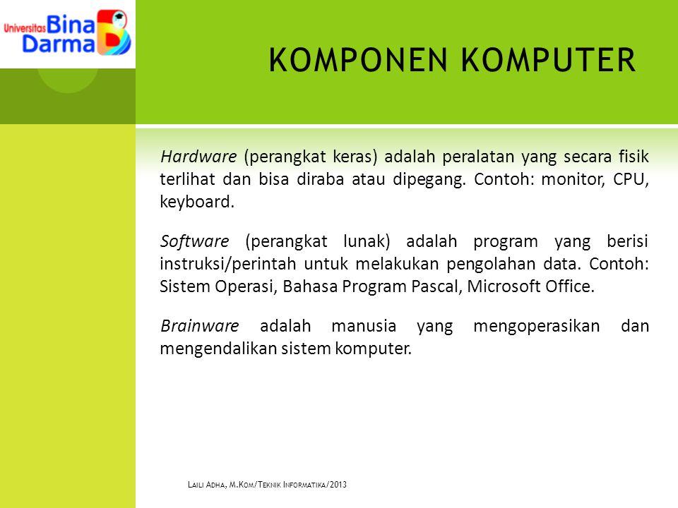 KOMPONEN KOMPUTER Hardware (perangkat keras) adalah peralatan yang secara fisik terlihat dan bisa diraba atau dipegang.