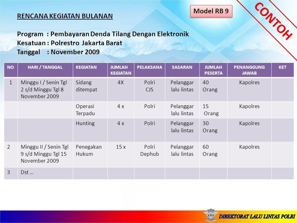 RENCANA KEGIATAN BULANAN Program : Pembayaran Denda Tilang Dengan Elektronik Kesatuan : Polrestro Jakarta Barat Tanggal : November 2009 CONTOH Model RB 9 NOHARI / TANGGALKEGIATANJUMLAH KEGIATAN PELAKSANASASARANJUMLAH PESERTA PENANGGUNG JAWAB KET 1Minggu I / Senin Tgl 2 s/d Minggu Tgl 8 November 2009 Sidang ditempat 4XPolri CJS Pelanggar lalu lintas 40 Orang Kapolres Operasi Terpadu 4 xPolriPelanggar lalu lintas 15 Orang Kapolres Hunting4 xPolriPelanggar lalu lintas 30 Orang Kapolres 2Minggu II / Senin Tgl 9 s/d Minggu Tgl 15 November 2009 Penegakan Hukum 15 xPolri Dephub Pelanggar lalu lintas 60 Orang Kapolres 3Dst …