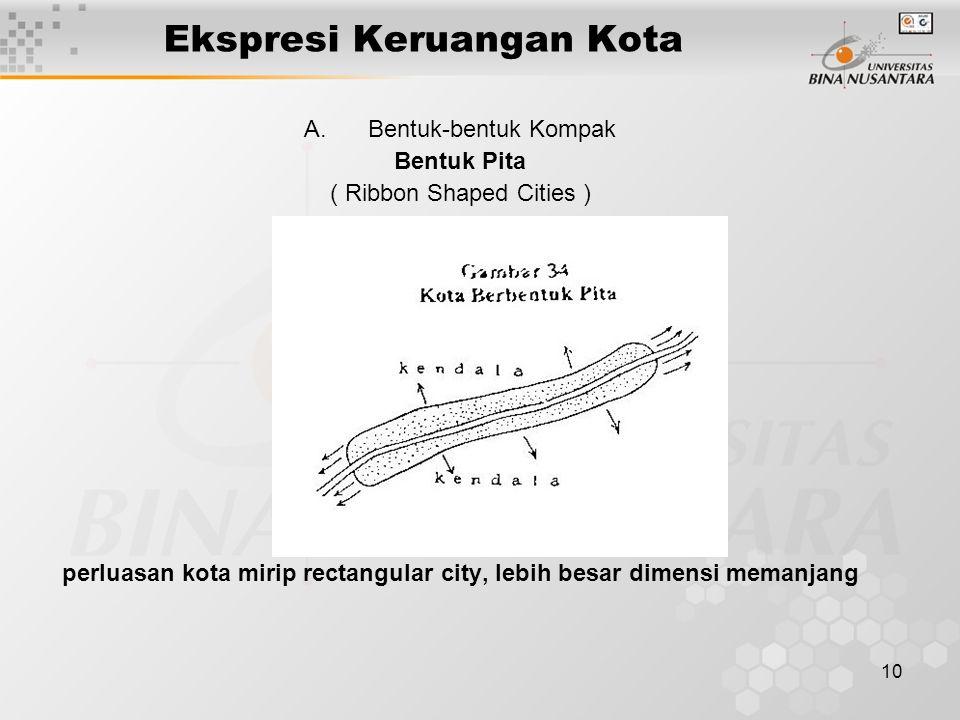 10 Ekspresi Keruangan Kota A.Bentuk-bentuk Kompak Bentuk Pita ( Ribbon Shaped Cities ) perluasan kota mirip rectangular city, lebih besar dimensi mema