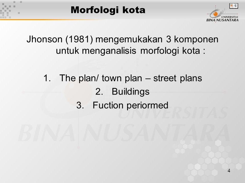 4 Morfologi kota Jhonson (1981) mengemukakan 3 komponen untuk menganalisis morfologi kota : 1.The plan/ town plan – street plans 2.Buildings 3.Fuction