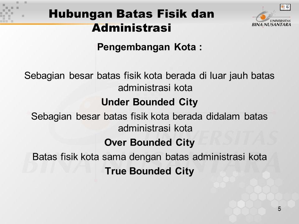5 Hubungan Batas Fisik dan Administrasi Pengembangan Kota : Sebagian besar batas fisik kota berada di luar jauh batas administrasi kota Under Bounded