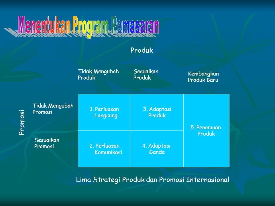 1.Perluasan Langsung 2. Perluasan Komunikasi 4. Adaptasi Ganda 3. Adaptasi Produk 5. Penemuan Produk Tidak Mengubah Produk Sesuaikan Produk Kembangkan