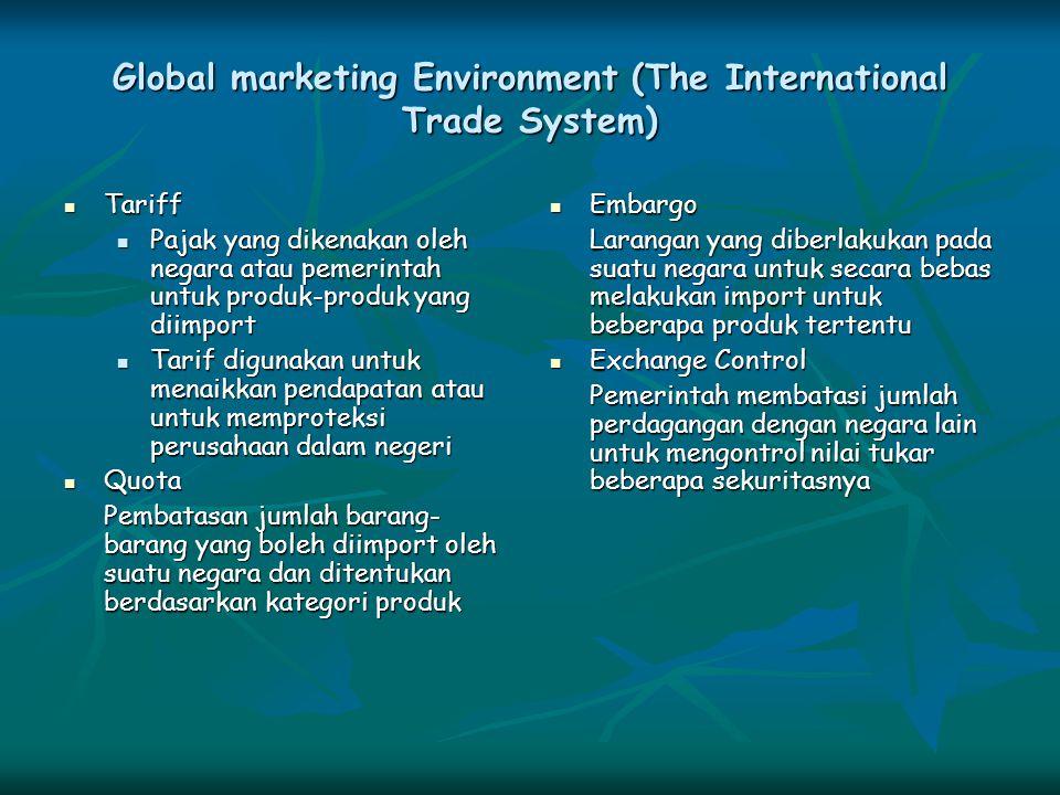 Global marketing Environment (The International Trade System) Tariff Tariff Pajak yang dikenakan oleh negara atau pemerintah untuk produk-produk yang