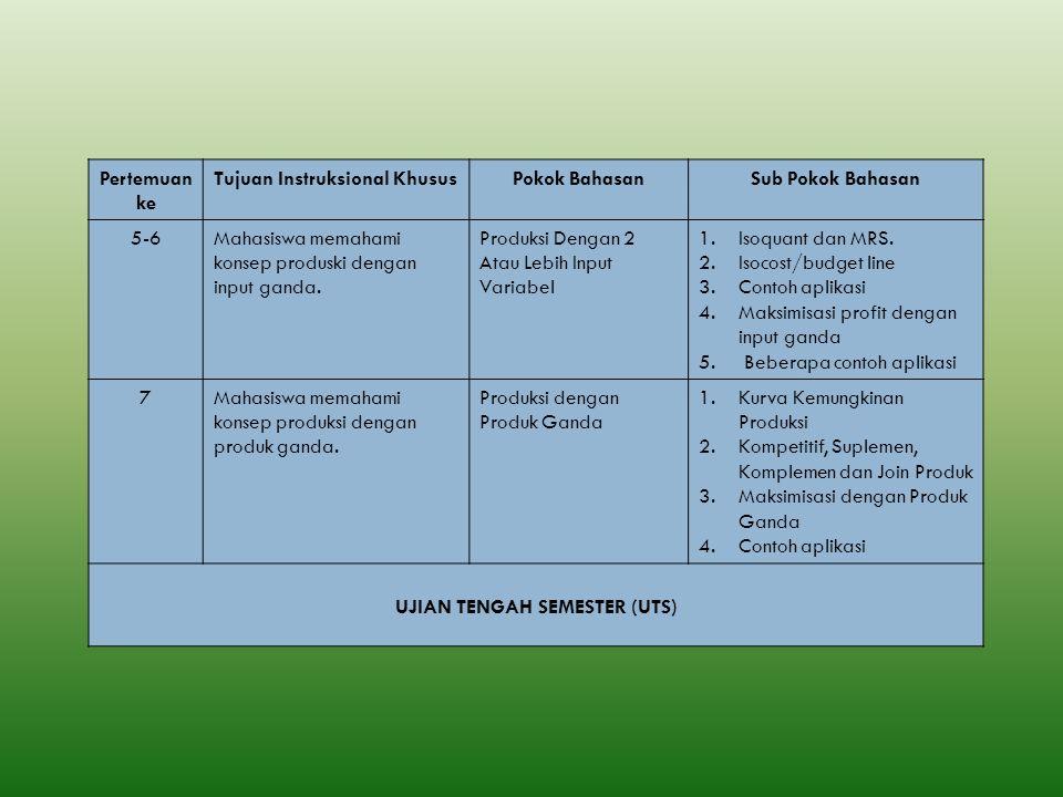 8Mahasiswa memahami konsep permintaan input (derived demand) Permintaan Input dalam Proses Produksi 1.Fungsi Permintaan Input 2.Elastisitas Permintaan Input 3.Contoh aplikasi 9-10Mahasiswa memahami konsep Skala Usaha dan Implikasinya dalam Proses Produksi Skala Usaha Dan Implikasinya 1.Kurva Biaya Jangka Panjang 2.Kombinasi yang meminimalisasi biaya untuk menghasilkan output tertentu 3.Macam-Macam Kemungkinan Bentuk Kurva LRAC 4.Homogeneous Functions And Euler's Theorem 11-12Mahasiswa memahami bahwa variabel waktu merupakan input dalam proses produksi Proses Produksi dengan Pertimbangan Waktu 1.