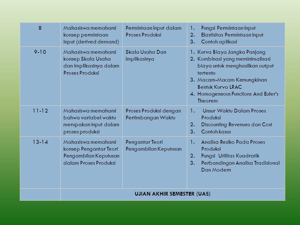 8Mahasiswa memahami konsep permintaan input (derived demand) Permintaan Input dalam Proses Produksi 1.Fungsi Permintaan Input 2.Elastisitas Permintaan