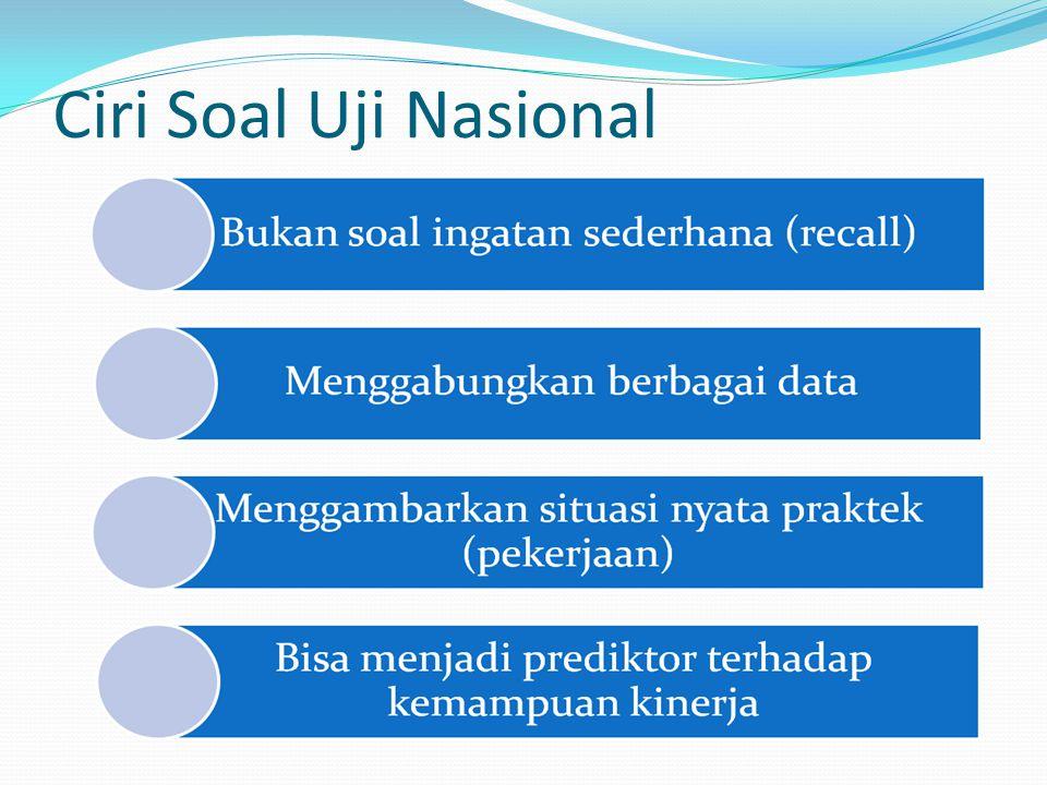 Ciri Soal Uji Nasional