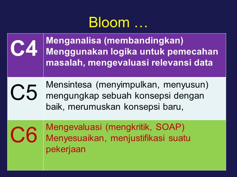 Bloom … C4 Menganalisa (membandingkan) Menggunakan logika untuk pemecahan masalah, mengevaluasi relevansi data C5 Mensintesa (menyimpulkan, menyusun) mengungkap sebuah konsepsi dengan baik, merumuskan konsepsi baru, C6 Mengevaluasi (mengkritik, SOAP) Menyesuaikan, menjustifikasi suatu pekerjaan