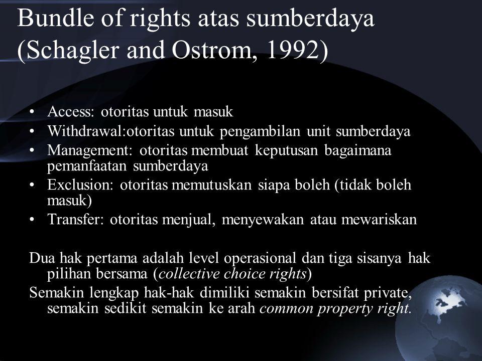 Bundle of rights atas sumberdaya (Schagler and Ostrom, 1992) Access: otoritas untuk masuk Withdrawal:otoritas untuk pengambilan unit sumberdaya Manage
