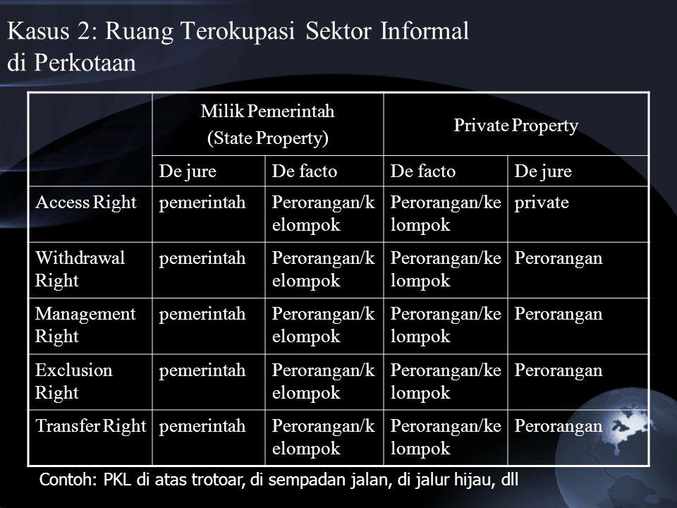 Kasus 2: Ruang Terokupasi Sektor Informal di Perkotaan Milik Pemerintah (State Property) Private Property De jureDe facto De jure Access Rightpemerint