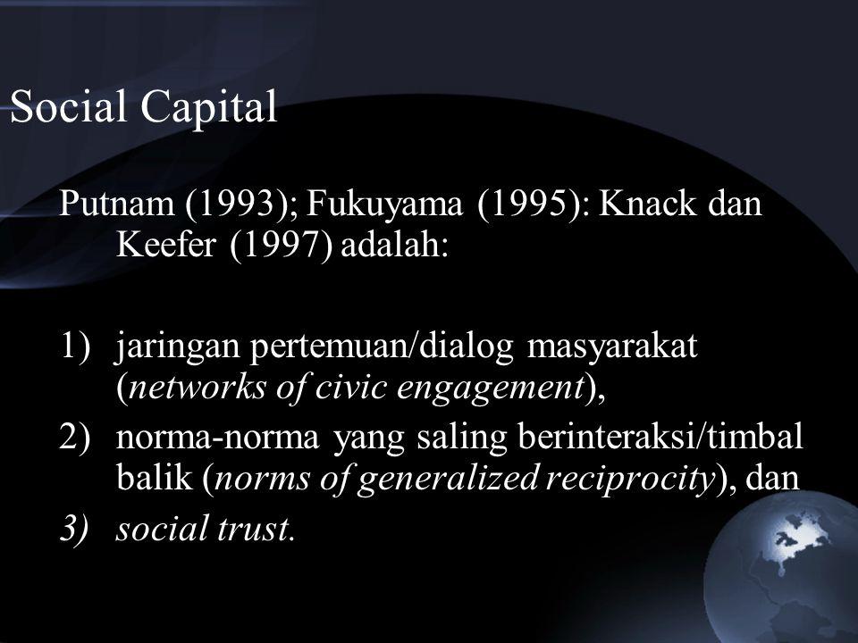 Social Capital Putnam (1993); Fukuyama (1995): Knack dan Keefer (1997) adalah: 1)jaringan pertemuan/dialog masyarakat (networks of civic engagement),