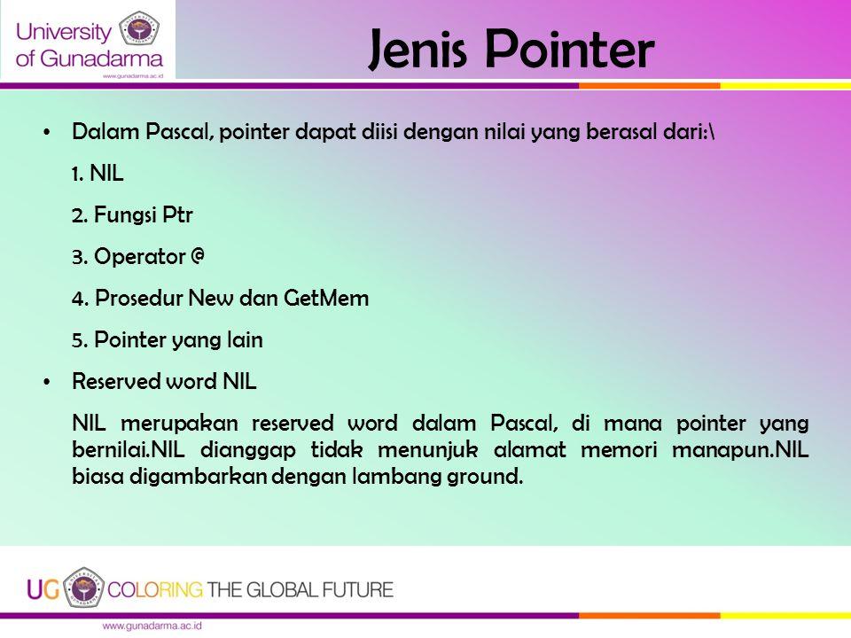 Jenis Pointer Dalam Pascal, pointer dapat diisi dengan nilai yang berasal dari:\ 1. NIL 2. Fungsi Ptr 3. Operator @ 4. Prosedur New dan GetMem 5. Poin