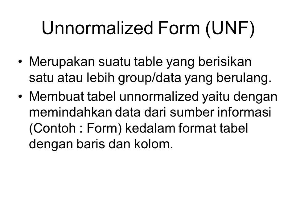 Unnormalized Form (UNF) Merupakan suatu table yang berisikan satu atau lebih group/data yang berulang. Membuat tabel unnormalized yaitu dengan meminda