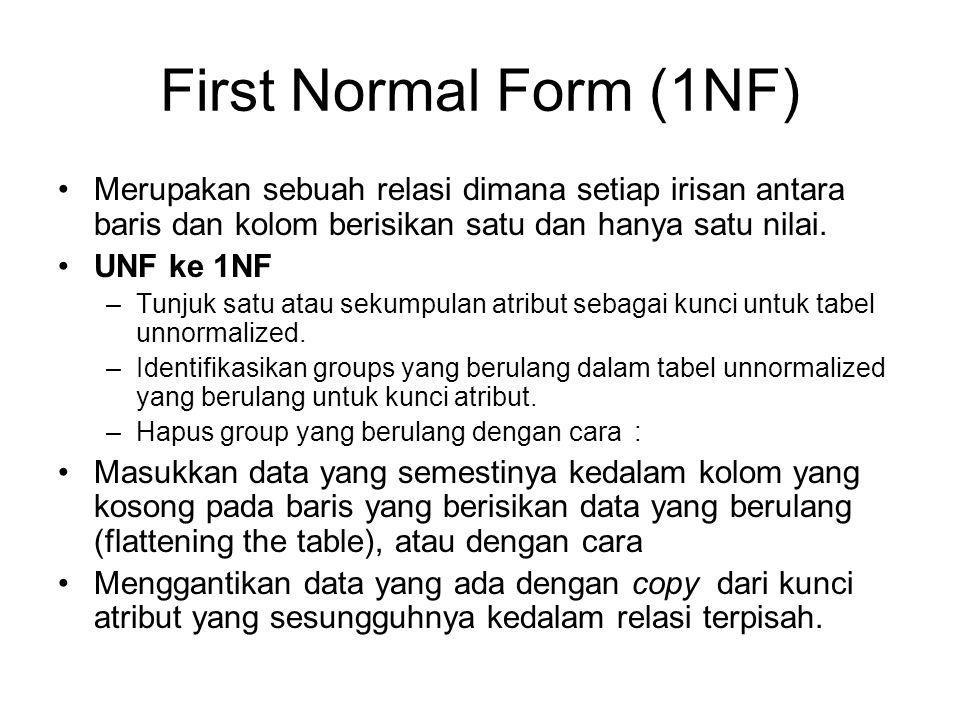 First Normal Form (1NF) Merupakan sebuah relasi dimana setiap irisan antara baris dan kolom berisikan satu dan hanya satu nilai. UNF ke 1NF –Tunjuk sa