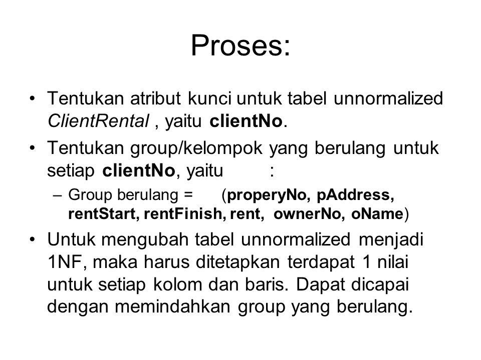 Proses: Tentukan atribut kunci untuk tabel unnormalized ClientRental, yaitu clientNo. Tentukan group/kelompok yang berulang untuk setiap clientNo, yai
