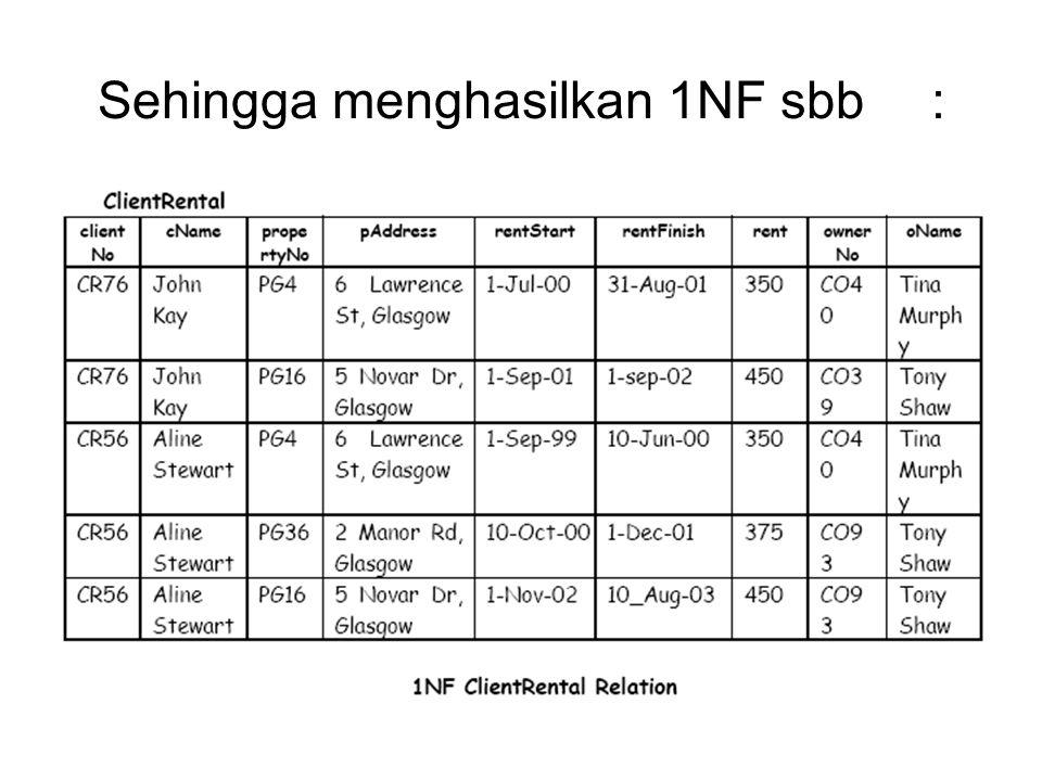 Sehingga menghasilkan 1NF sbb: