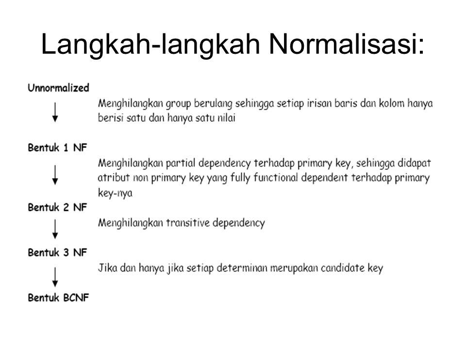 Langkah-langkah Normalisasi: